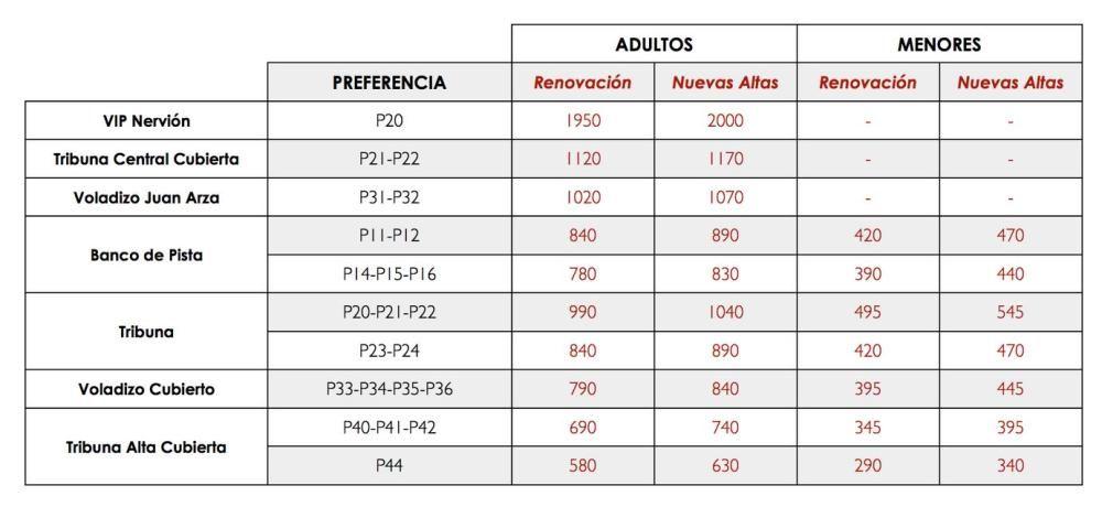 Precios campaña abonados Sevilla F.C. 15/16