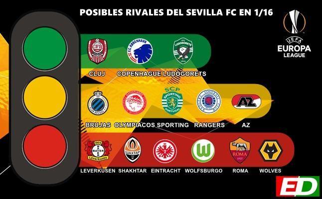 Los posibles rivales del Sevilla en 1/16 de la UEL
