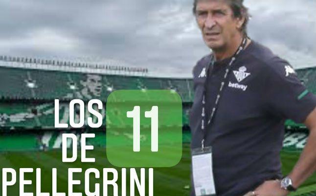 El posible once del Betis ante el Eibar
