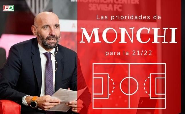 Las prioridades de Monchi