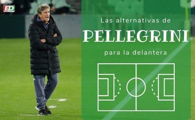 Las alternativas de Pellegrini para la delantera